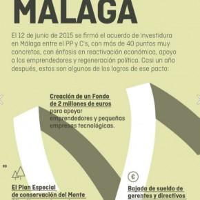 La revista de Ciudadanos destaca el trabajo del grupo municipal de Málaga