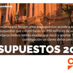 El Ayuntamiento de Málaga aprueba los Presupuestos para 2021